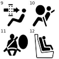 Significado de símbolos en el tablero del auto