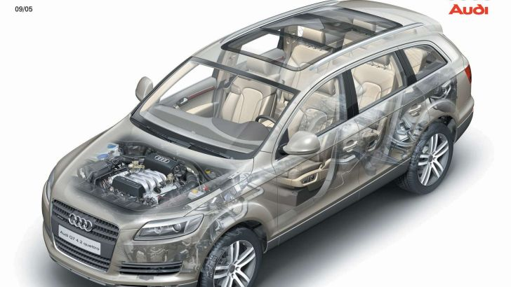 Next Audi Q7 to Lose Weight: 770 Pounds (350 Kg)