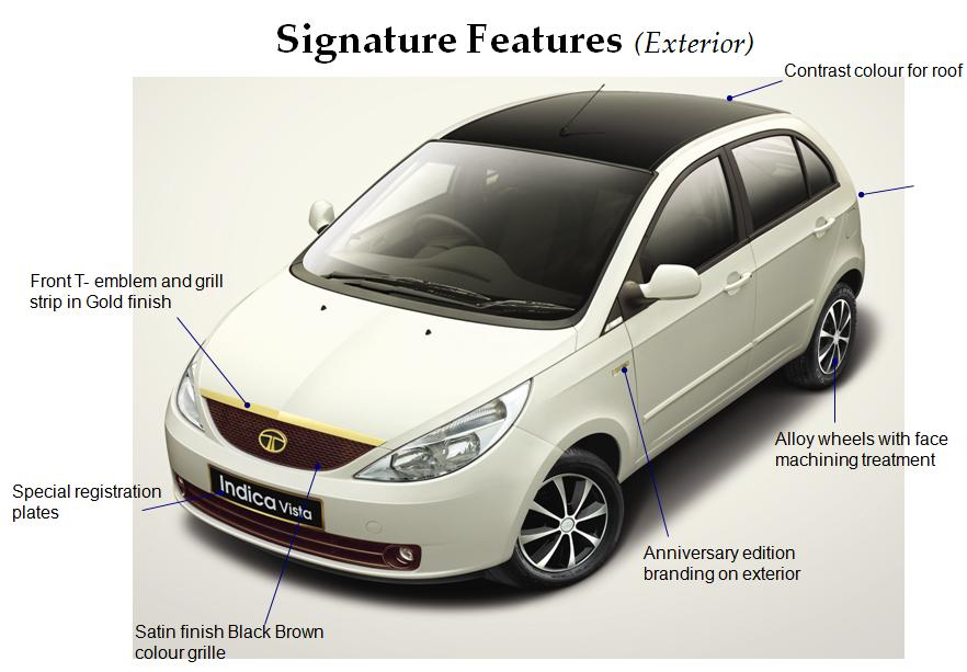 http://www.autoevolution.com/images/news/tata-launches-limited-edition-indica-vista-2973_2.jpg