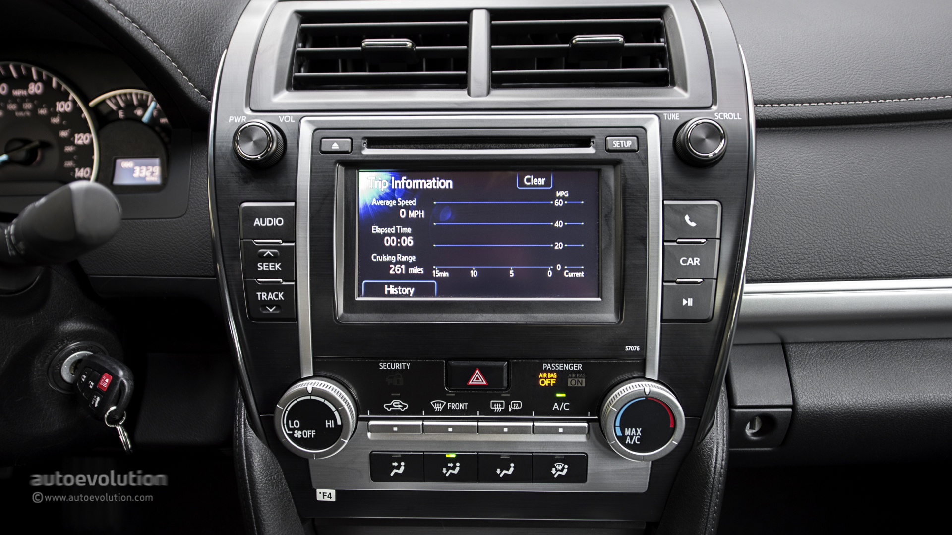 Car Stereo City Happy Valley Or